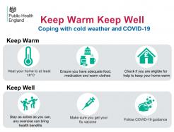 Keep Warm Keep Well