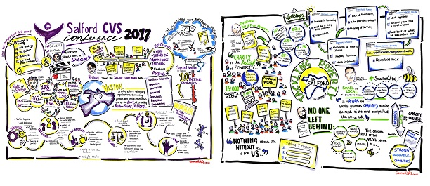 visual minutes from our conference
